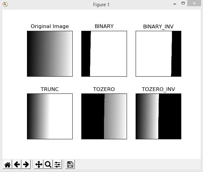 matplotlib with OpenCV 2