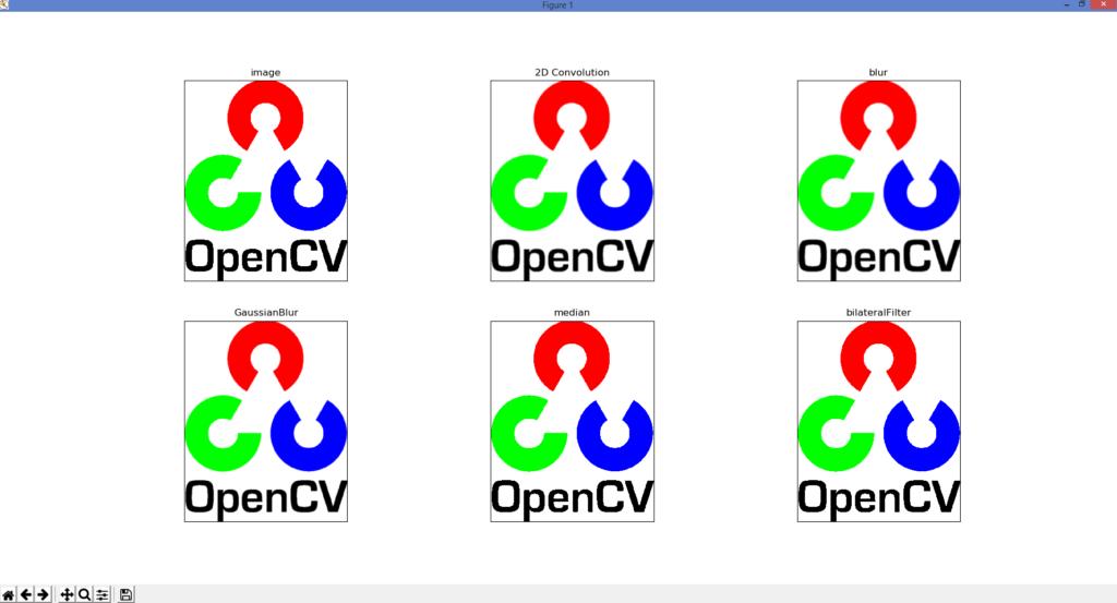 opencv python Averaging blur