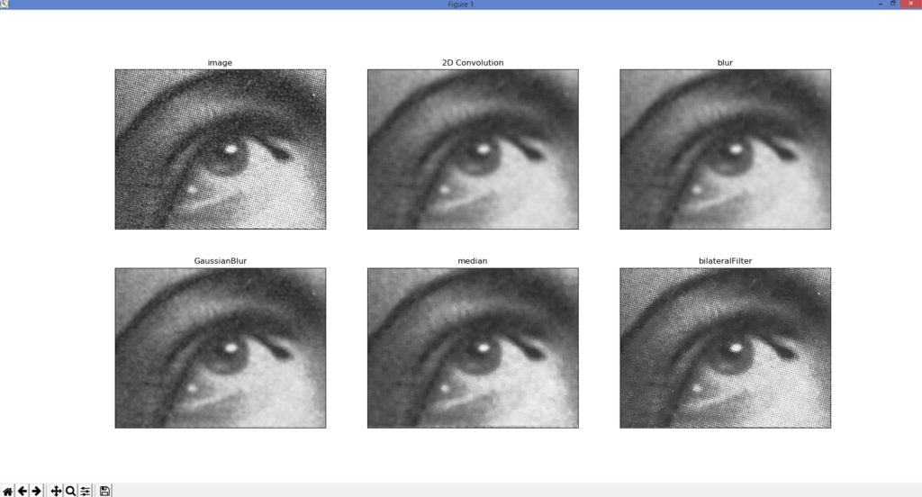 opencv python Gaussian Blurring