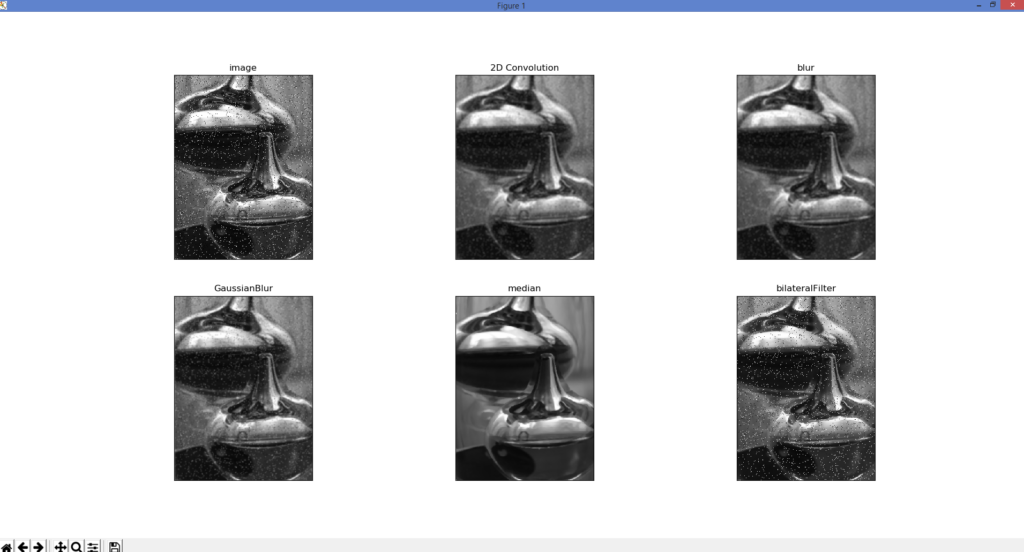 opencv python Median Blurring